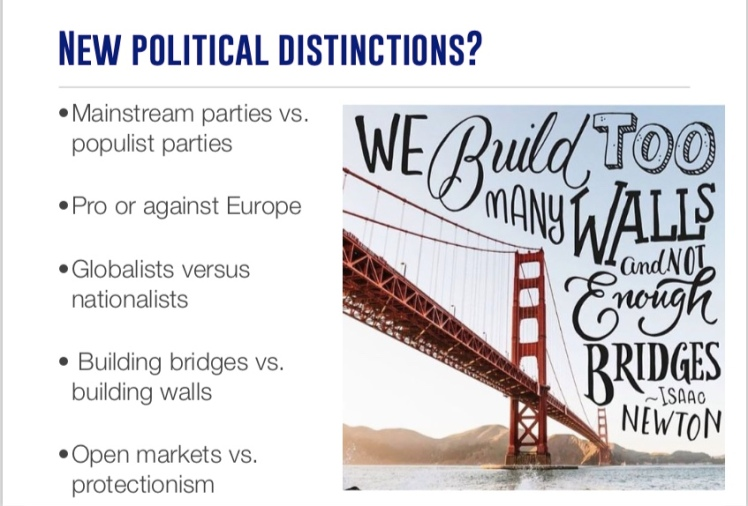New political distinctions