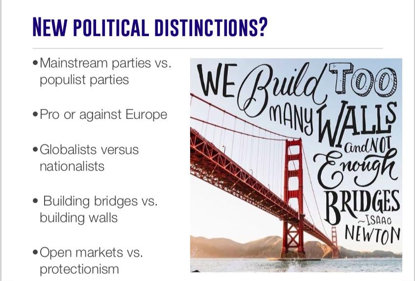 New political distinctions